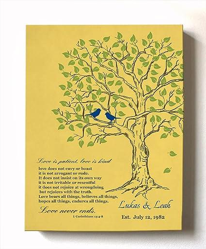 Amazon.com: MuralMax - Personalized Family Tree & Lovebirds ...