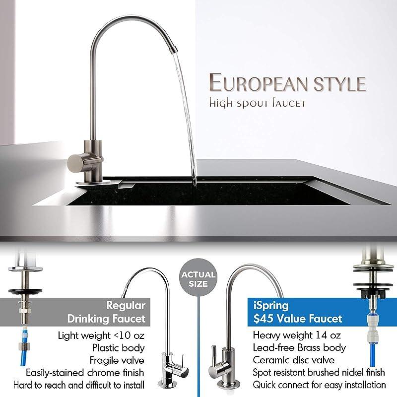 iSpring RCC7U 6 - Faucet