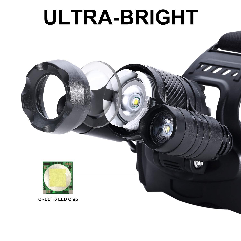 Zukvye USB Wiederaufladbare LED Kopflampe zum Campen Perfekt zum Laufen zum Wandern 4 Helligkeits-Modi LED Stirnlampe Fokusverstellbare und wasserdichter Stirnlampen