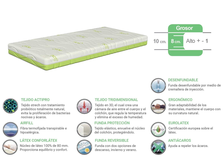 NATURALIA - Colchón de cuna Conforlátex 100% Látex - Talla 140x70 cm: Amazon.es: Hogar