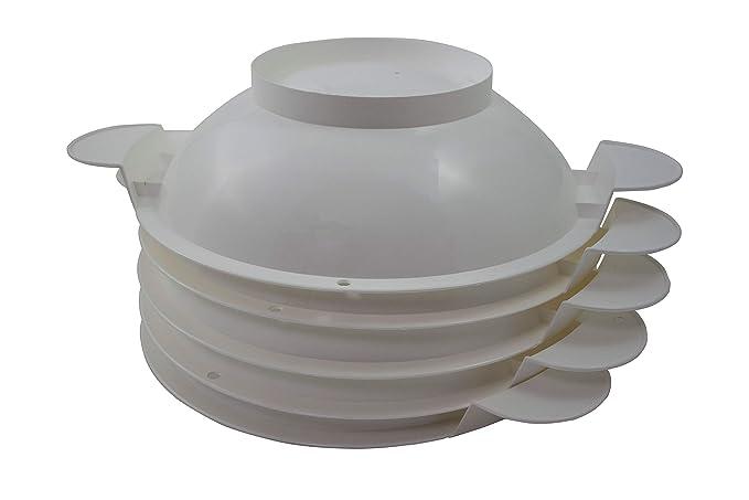 Cúpula Para Tartas (Forma de cúpula para tartas (plástico, 5 ...