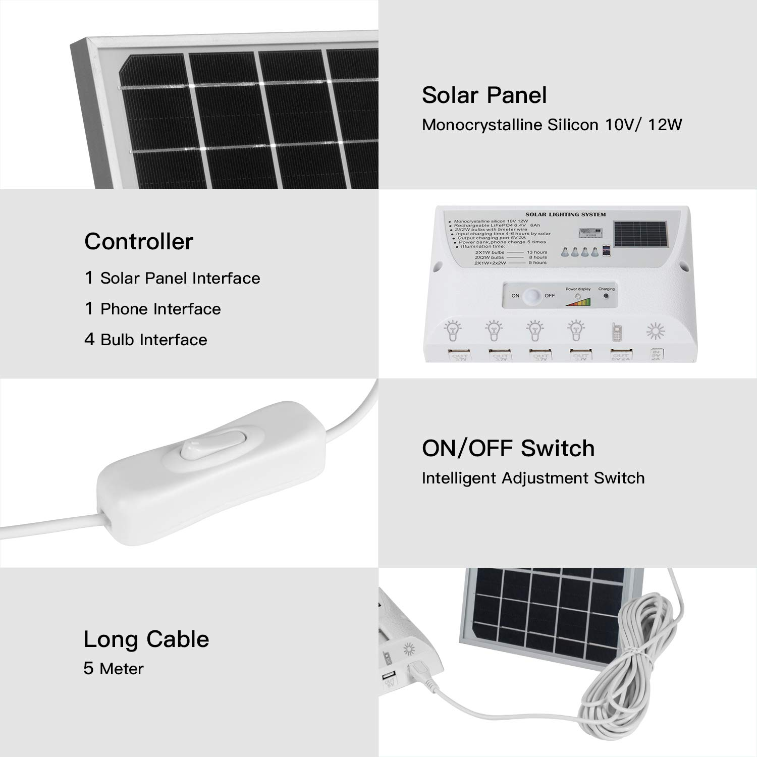 YINGHAO Upgraded 12W Solar Panel with 4 Bulbs Solar LED Lighting System /& Phone Charger with 4 Imported LED Lights USB Port with Cell Phone Chargers Included 12W Solar Panel Charge Controller