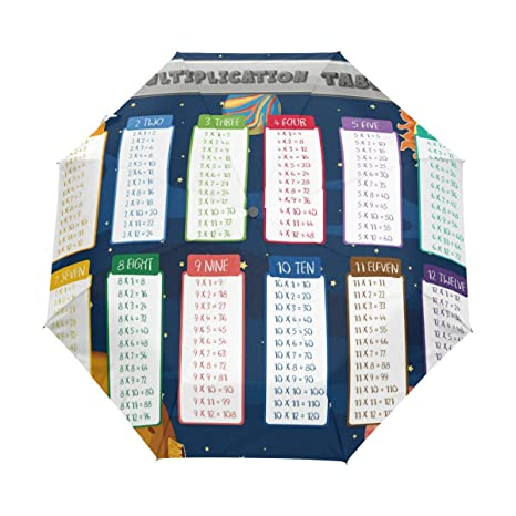 11d1863b1705 Amazon.com : Jereee Multiplication Table Space Solar Planet Compact ...