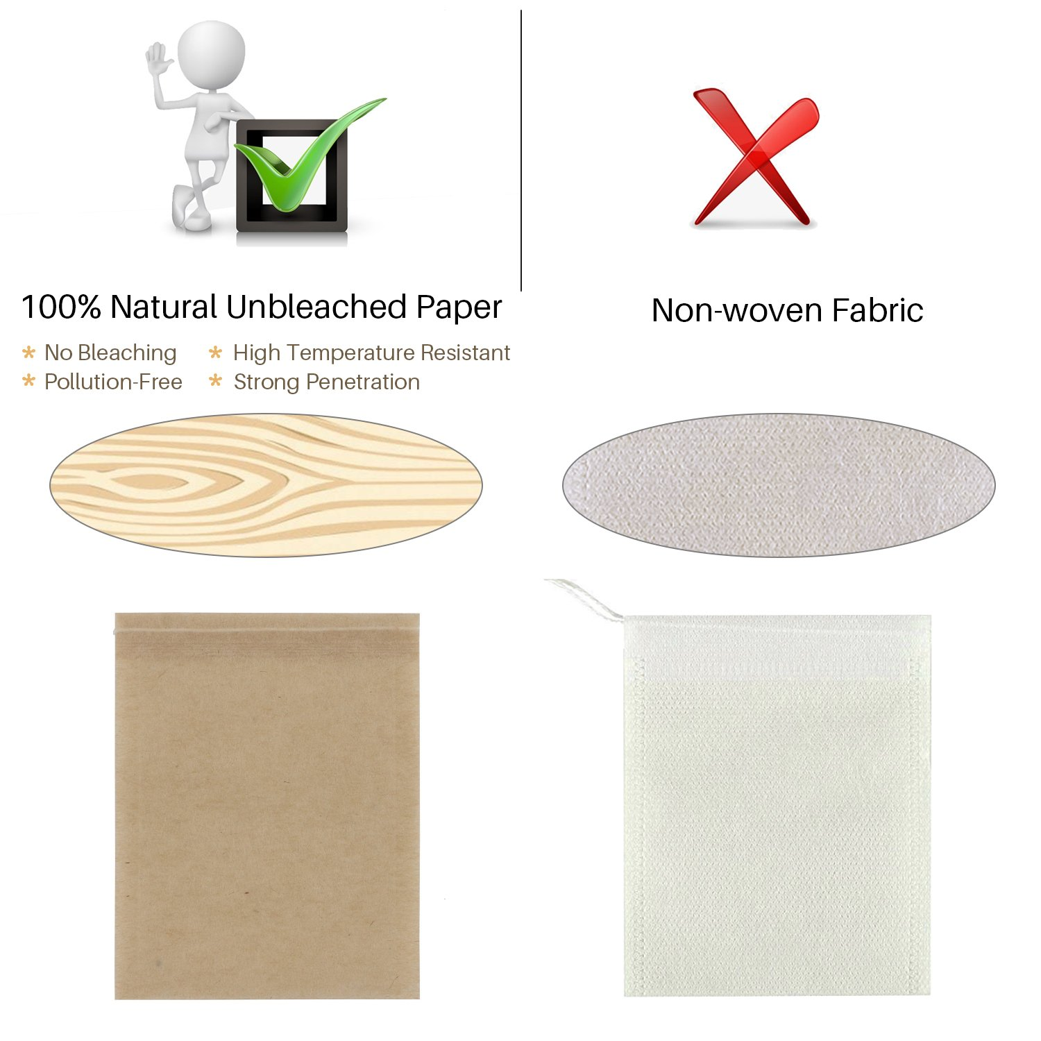 300PCS Tea Filter Bags, Disposable Paper Tea Bag with Drawstring Safe Strong Penetration Unbleached Paper for Loose Leaf Tea and Coffee by BEEHOME (Image #9)