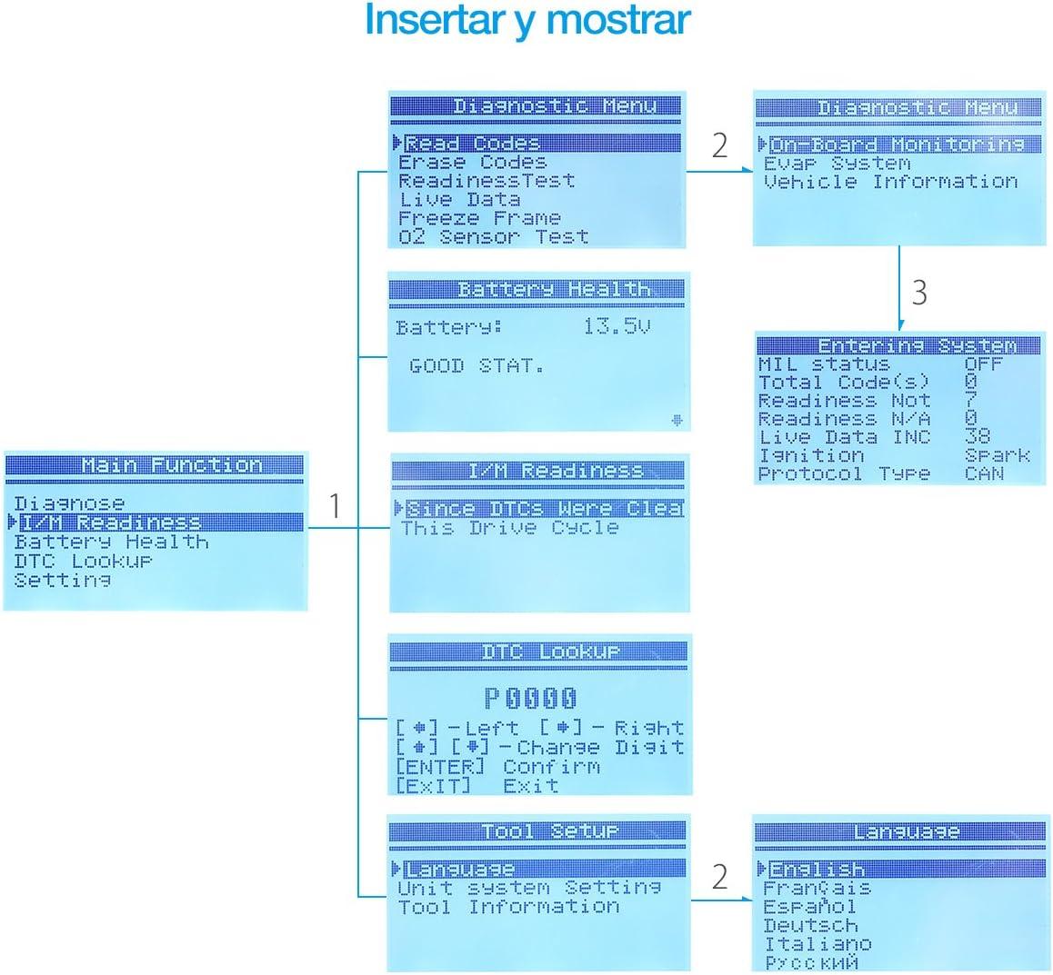 isYoung Lectores de Códigos Herramientas de Coche Sistemas de ...