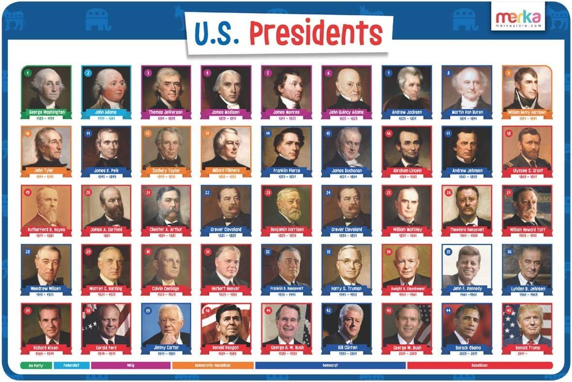 merka Kids Placemats Educational Placemat Non Slip Reusable Plastic US Presidents United States Civics