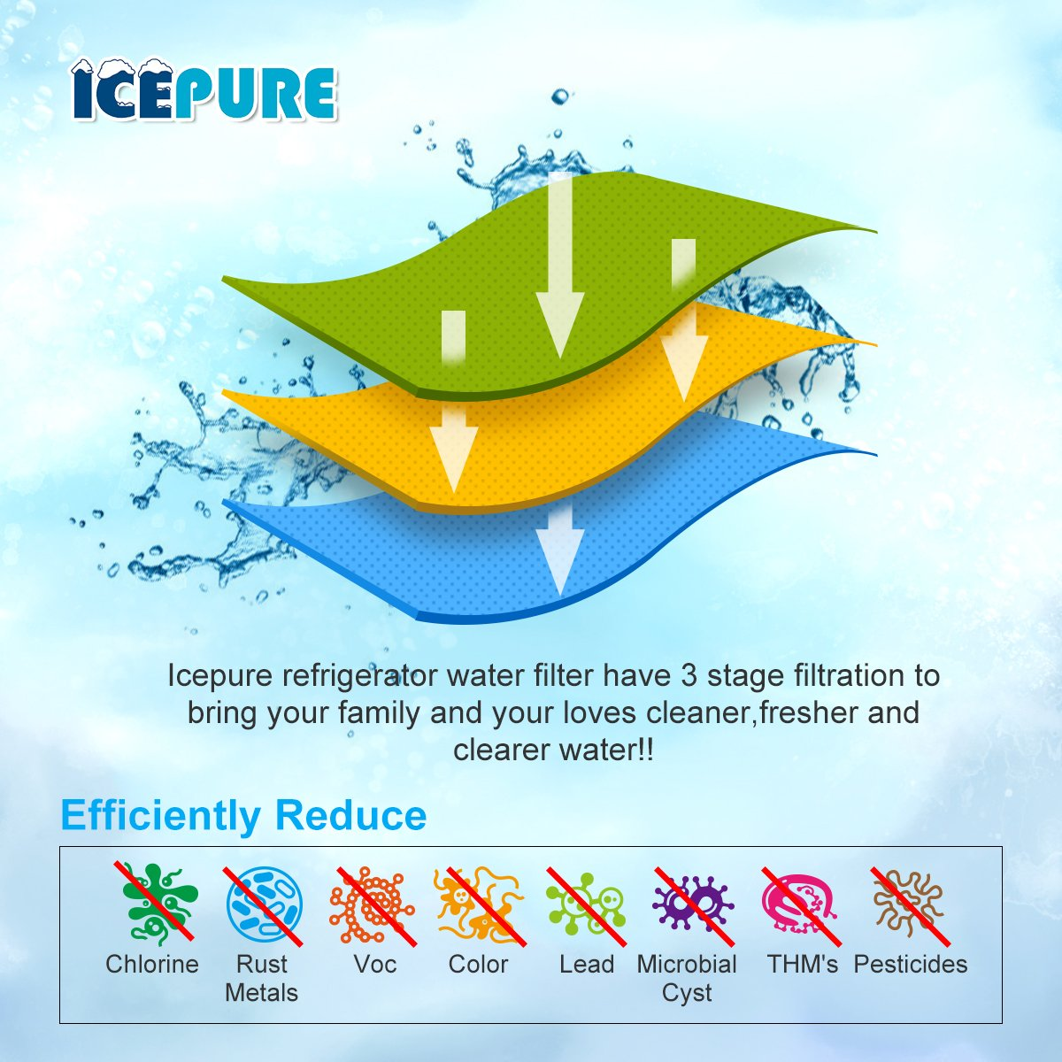 Amazon.com: Icepure 4396508 replacement refrigerator water filter ...