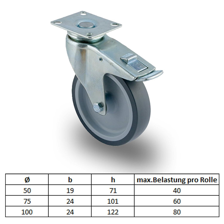 4 St Apparaterollen PRIOstahl/® TRANSPORTROLLEN GRAU 100MM 2 x Lenkrolle M/öbelrolle 2 x Lenkrolle mit Bremse