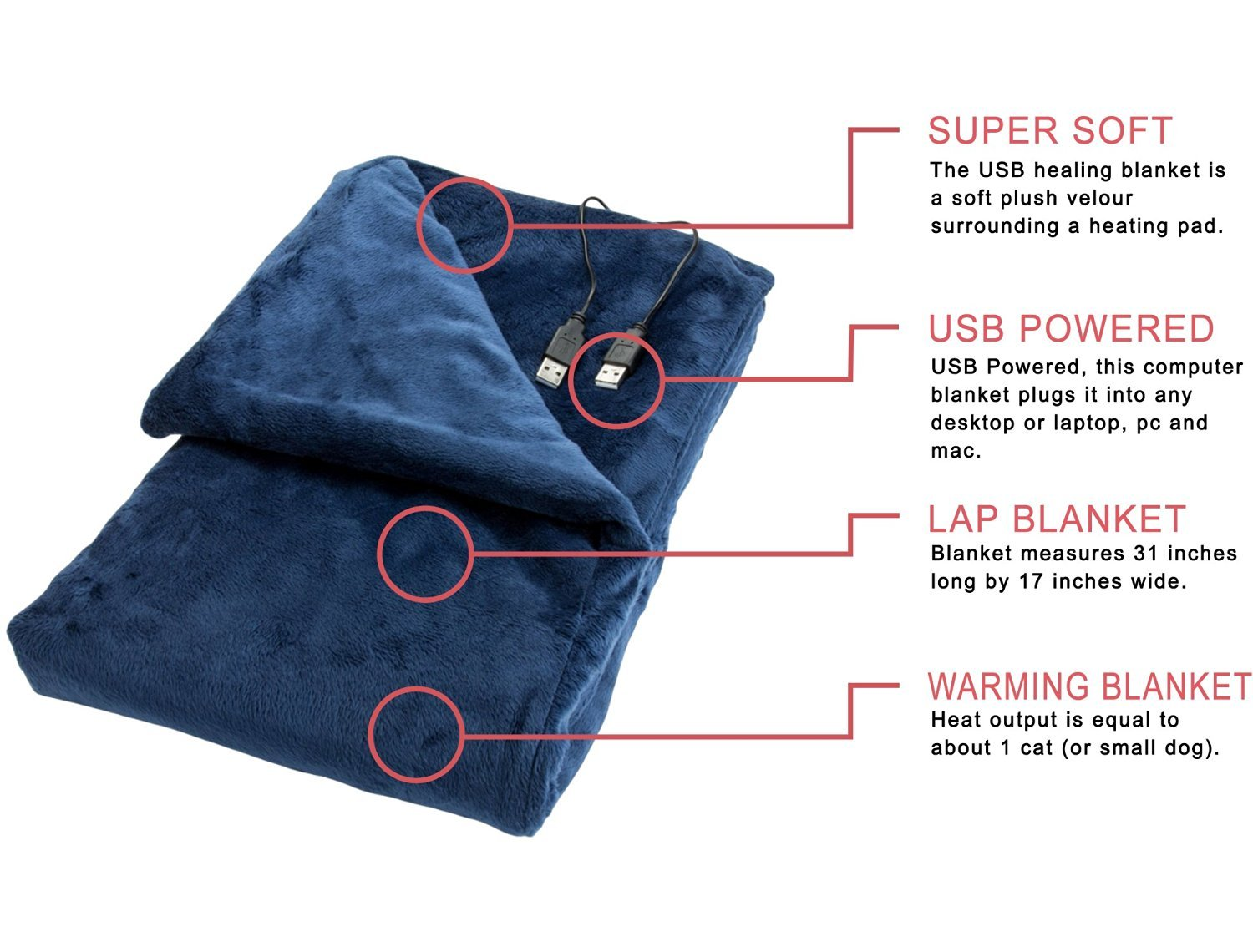 Convenient Gadgets Gifts Usb Heated Shawl And Lap Blanket Blue Mini Color Throw Perfect Alternative To A Office Desk Heater
