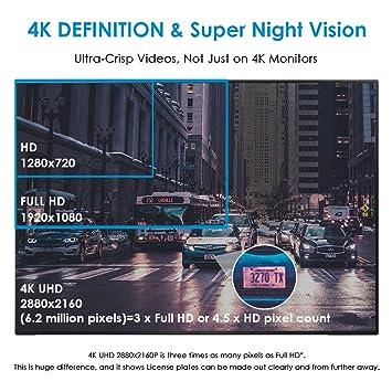 ... Cam de Gran Ángulo 170° con G-sensor,Monitor de Estacionamiento,Detección de Movimiento,Grabación de Bucle,Súper Visión Nocturna: Amazon.es: Electrónica