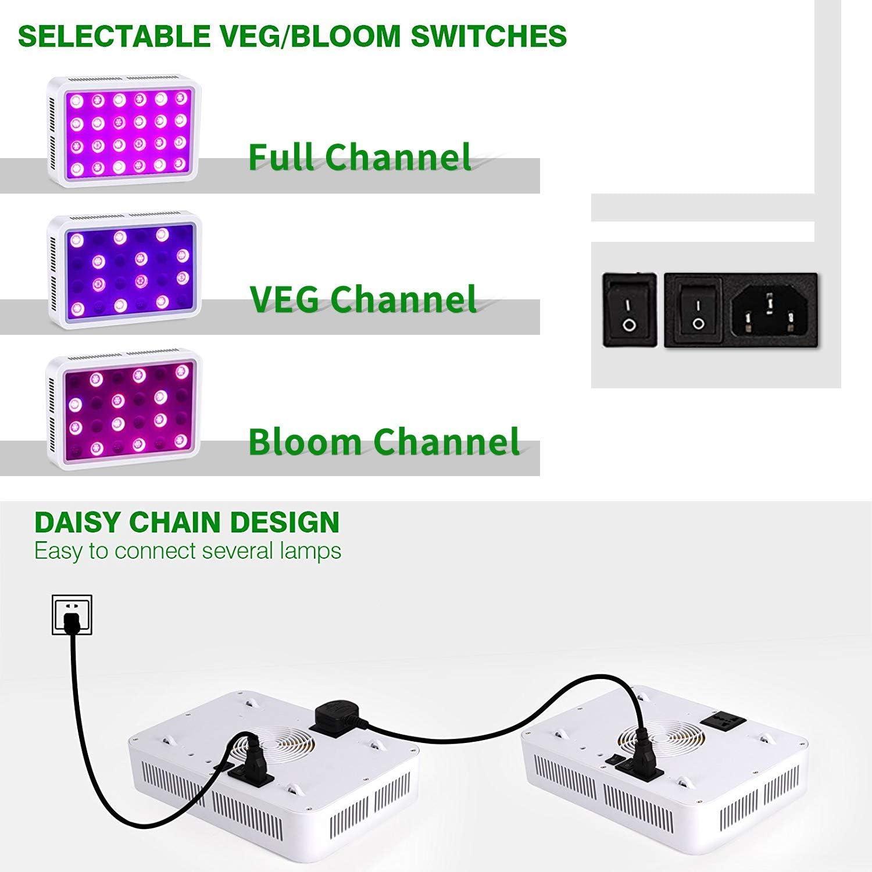 TOPLANET LED Pflanzenlampe 600W Led Grow Lampe UV IR Vollspektrum mit Veg /& Bloom Dual Kanal Reflektor Pflanzenlicht f/ür Pflanzen Wachstum Zimmerpflanzen Gem/üse