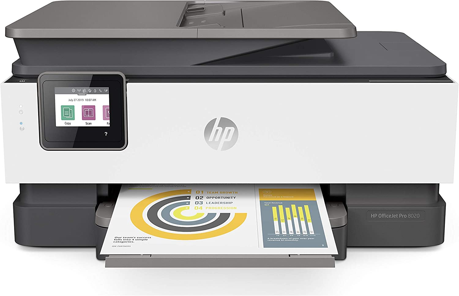 HP OfficeJet Pro 8020 All-in-One Wireless Printer, with Smart Tasks for Home Office Productivity, Instant Ink & Amazon Dash Replenishment Ready (1KR62A) (Renewed)