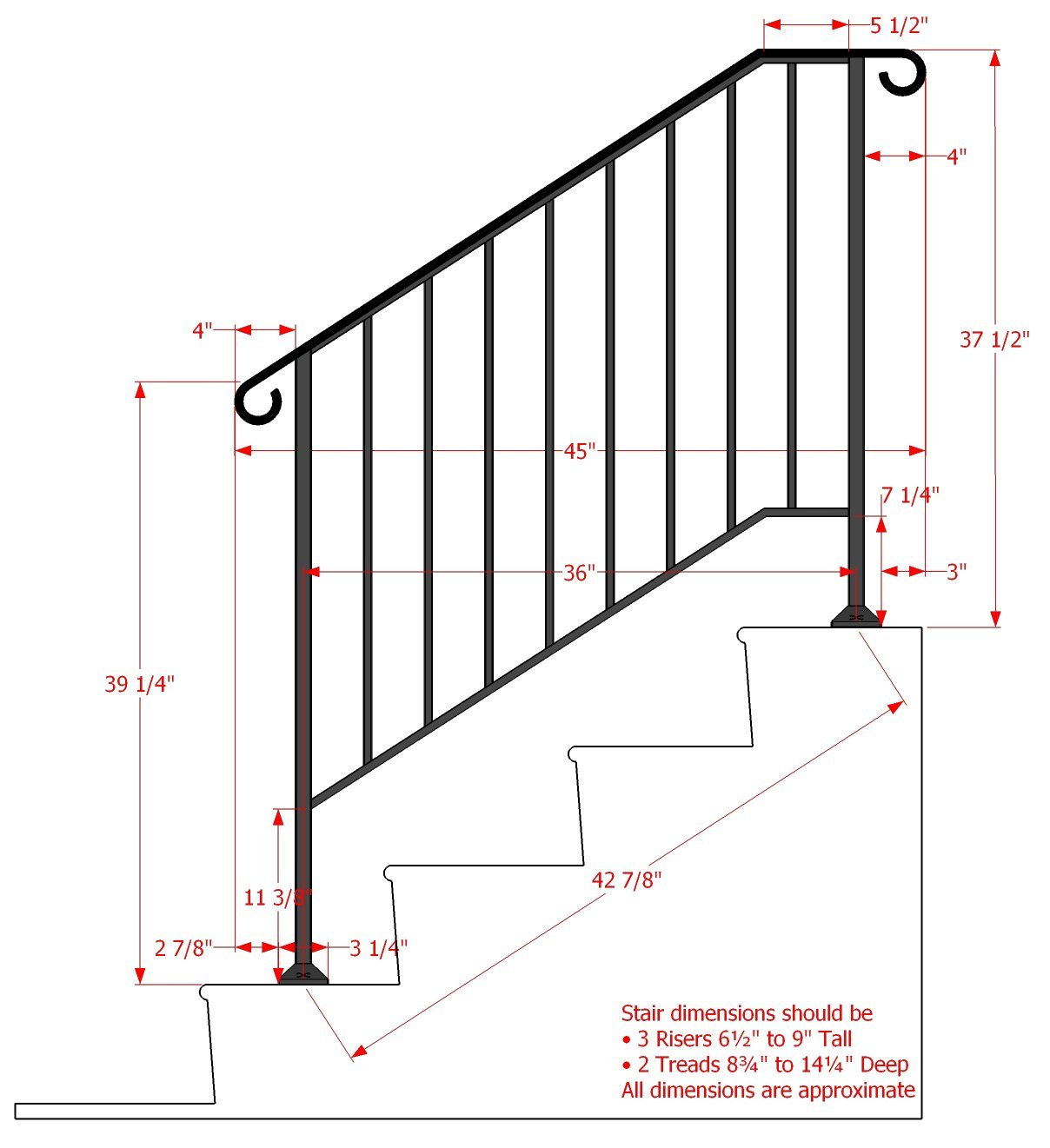 Stair Banister Dimensions Staircase Gallery