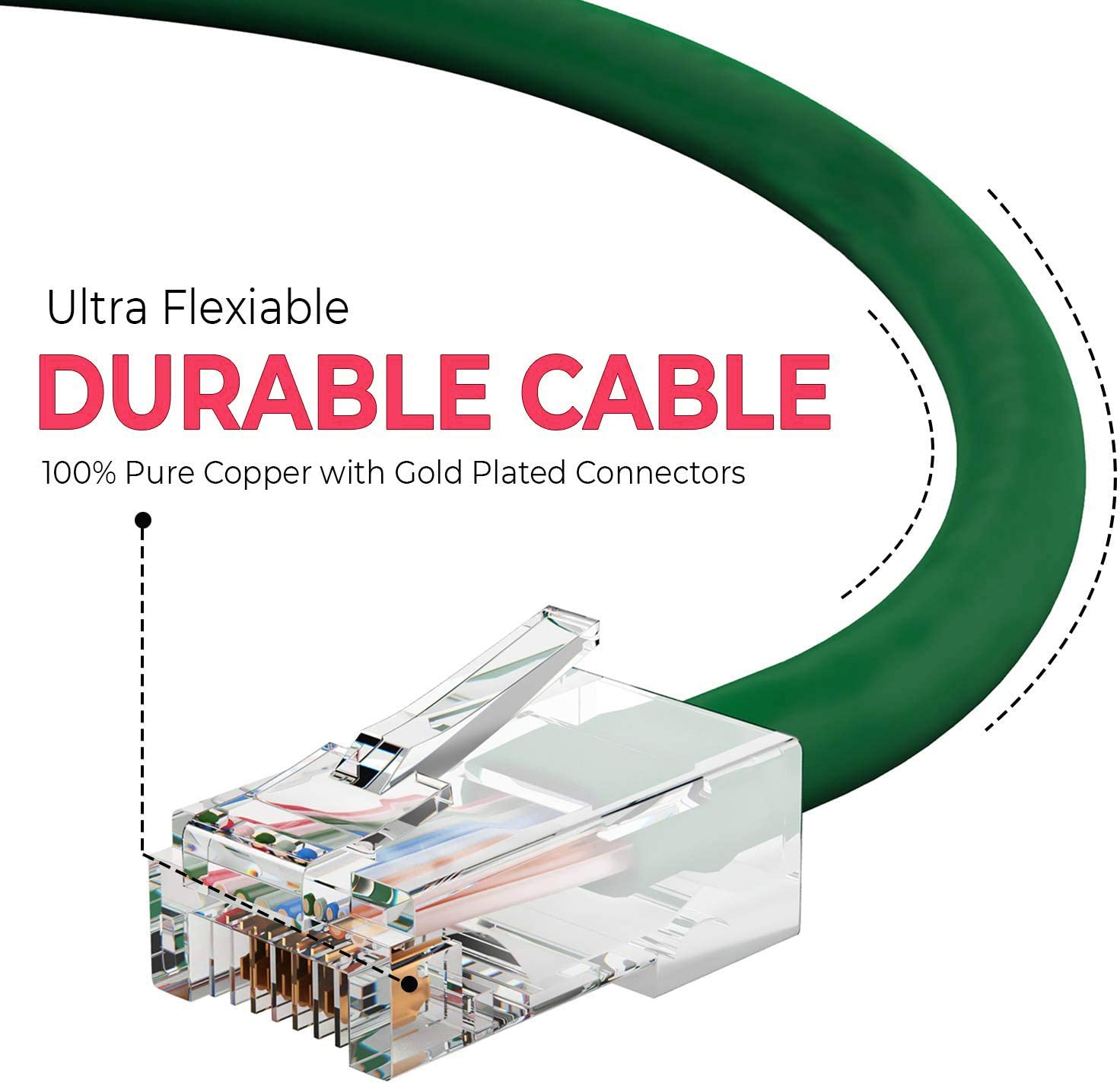 50 Pack Green BoltLion BL-698585 Bootless Cat5e RJ45 Ethernet Cable 7 Feet Professional Series 350MHZ 1Gbps Network//Internet Cable