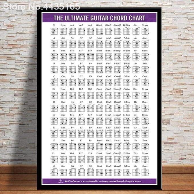 Florwesr Gráfico De Cuerda De Guitarra De La Guitarra del Cartel For La Educación Instrution La Pared del Arte Poster Picture E Imprimir For Los Regalos Decoración De ...