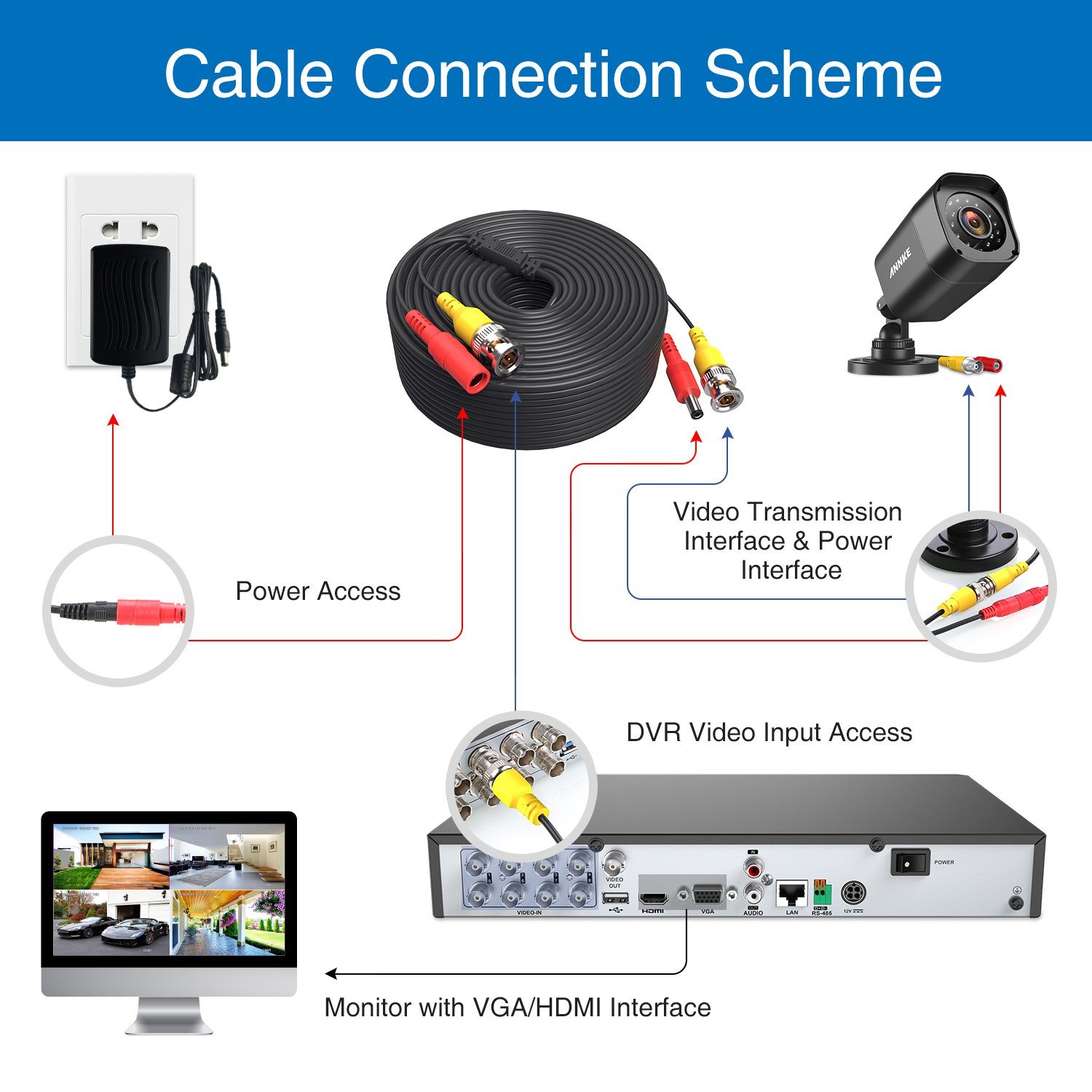 Annke 4 150 Feet Video Power Cable For Security Wiring Camera System All In One Bnc And Cctv With Two Female