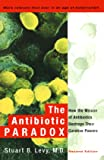 The Antibiotic Paradox