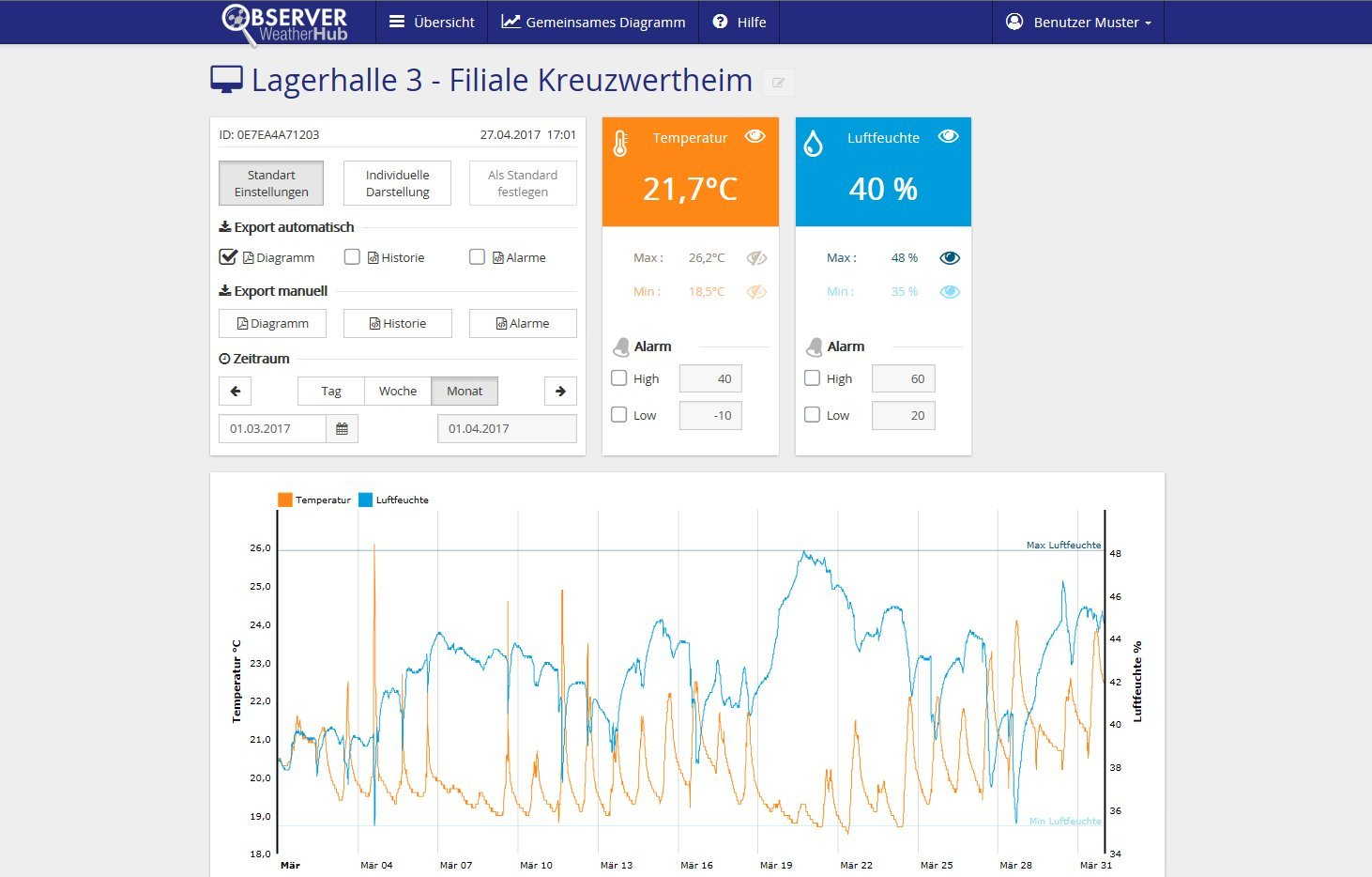 TFA Dostmann Weather Hub Observer Web Monitoring Sistema con ...