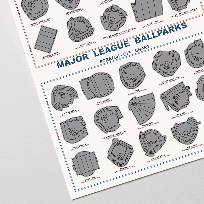 6 sheet foil kit Ballpark