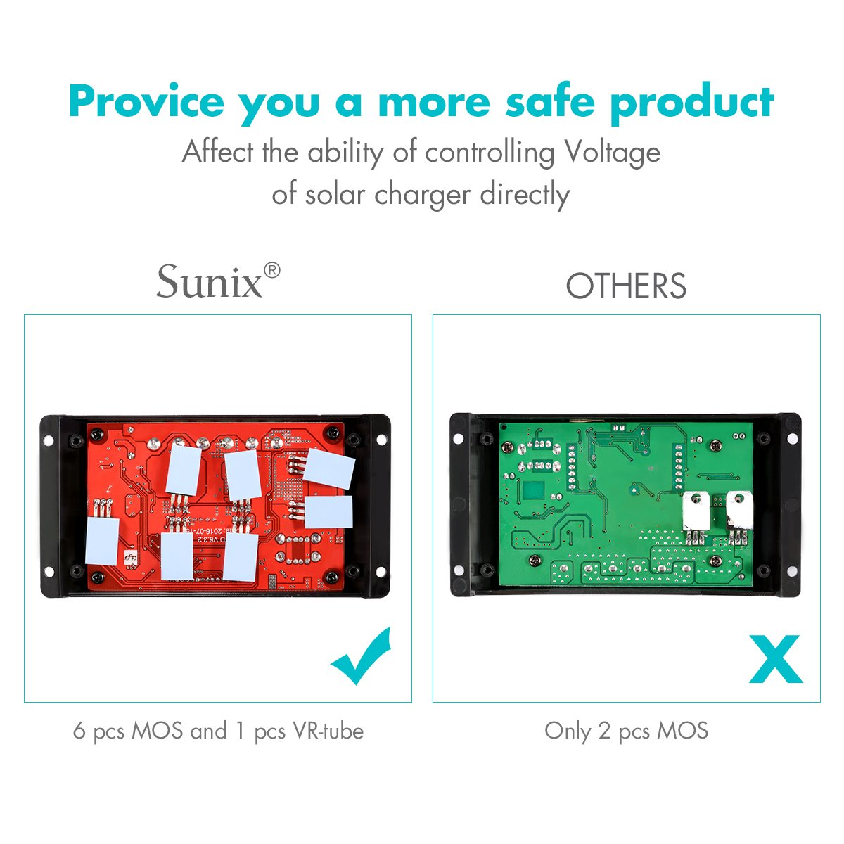 Sunix 20a 12v 24v Solar Charge Controller Battery Charger Circuit Besides Mppt Regulator Intelligent Usb Port Display Overload Protection Temperature Compensation Garden