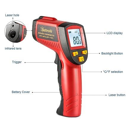 AstroAI Termómetro Infrarrojo Láser Digital de Mano -50℃ ~ 380℃, Laser Temperatura Pistola, Medidor de Temperatura Laser para Cocina, Rojo: Amazon.es: ...