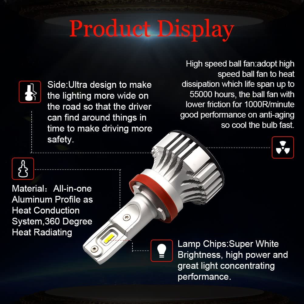 Safego 72W LED 2LED Chips 6000LM LED Coche Kit de Conversi/ón 12V Reemplazo Para L/ámparas Hal/ógenas o Bombillas HID F2-YD-H7 H7 LED Faro Bombillas Kit