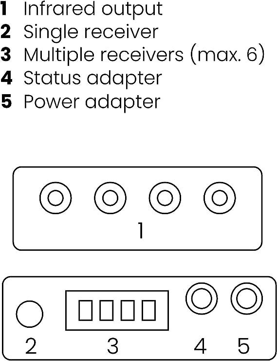 Infrarot Extender Marmitek Ir Control 11 Xtra Elektronik