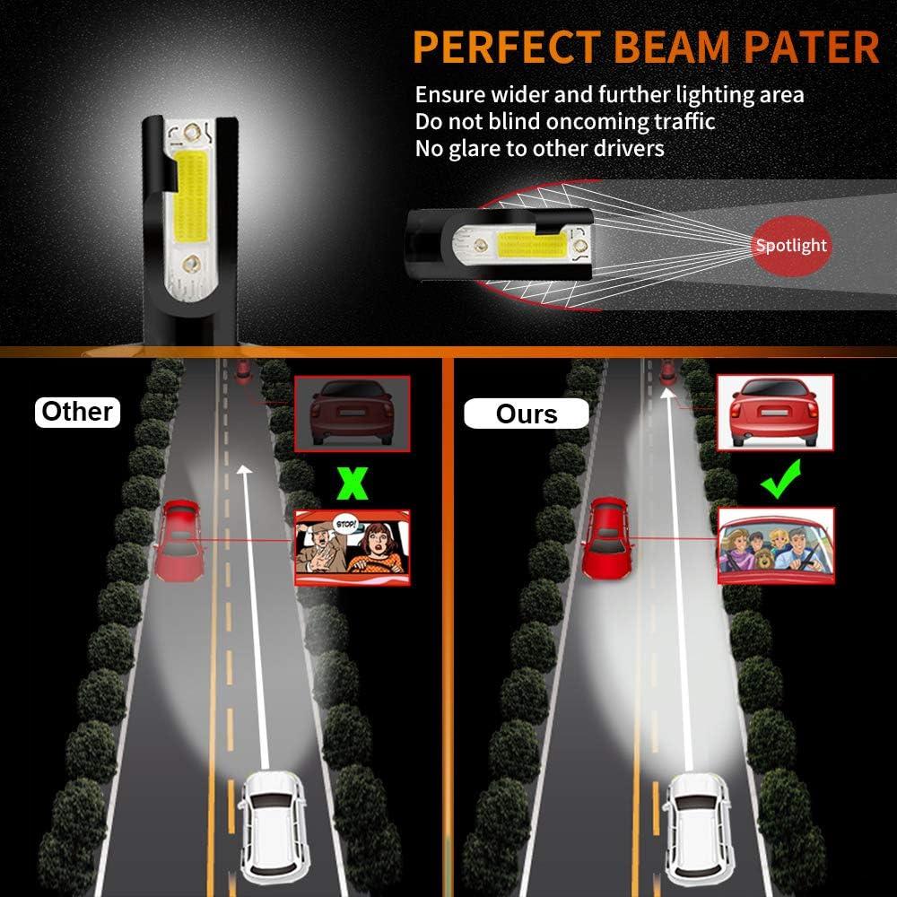 H4 LED Car Headlight Bulbs,60W 12000Lumens Super Bright Waterproof Headlights for Halogen Lamps Replacment 6500K 2Pack