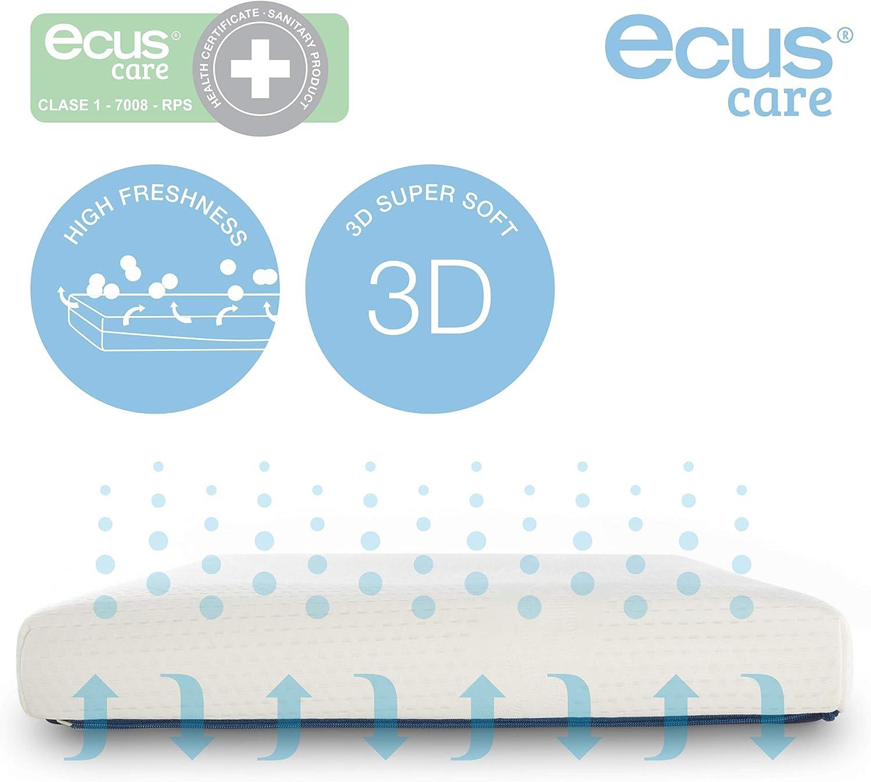 72 cm x 33 cm con certificado sanitario para prevenir la plagiocefalia Colch/ón para minicuna capazo Ecus Care