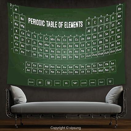 vipsung casa decor tapestry tabla peridica de qumica ciencia inspirational elementos educational arte para clase verde