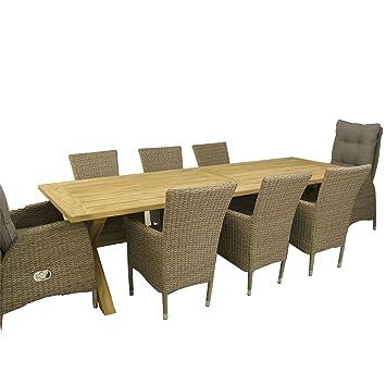 muebles jardín Conjunto de Exterior | Mesa Teca Grado 280 cm ...