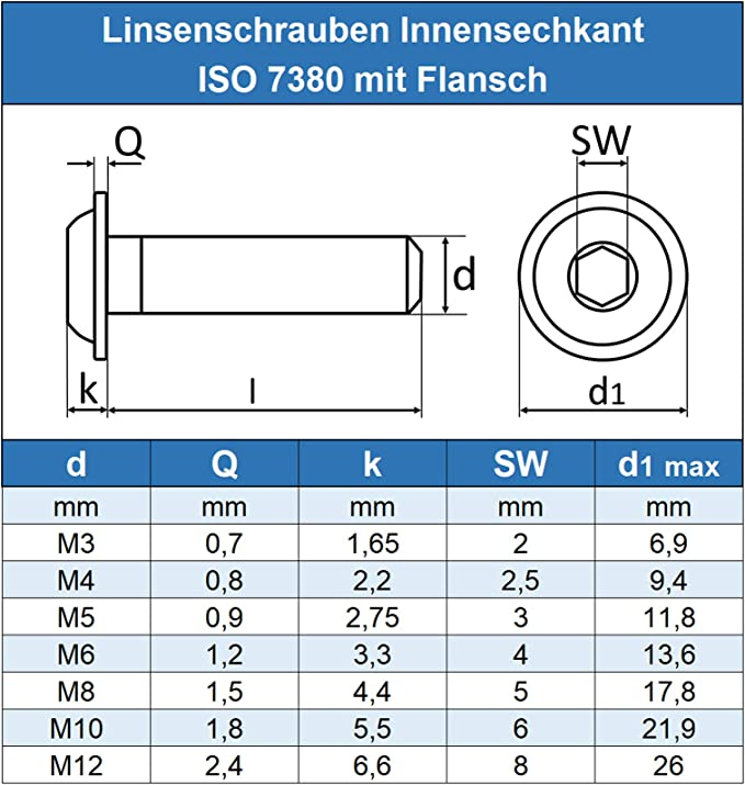 Linsenkopf Flachkopfschrauben 10 St/ück M8x20 ISO 7380 rostfrei OPIOL QUALITY Linsenkopfschrauben mit Flansch und Innensechskant