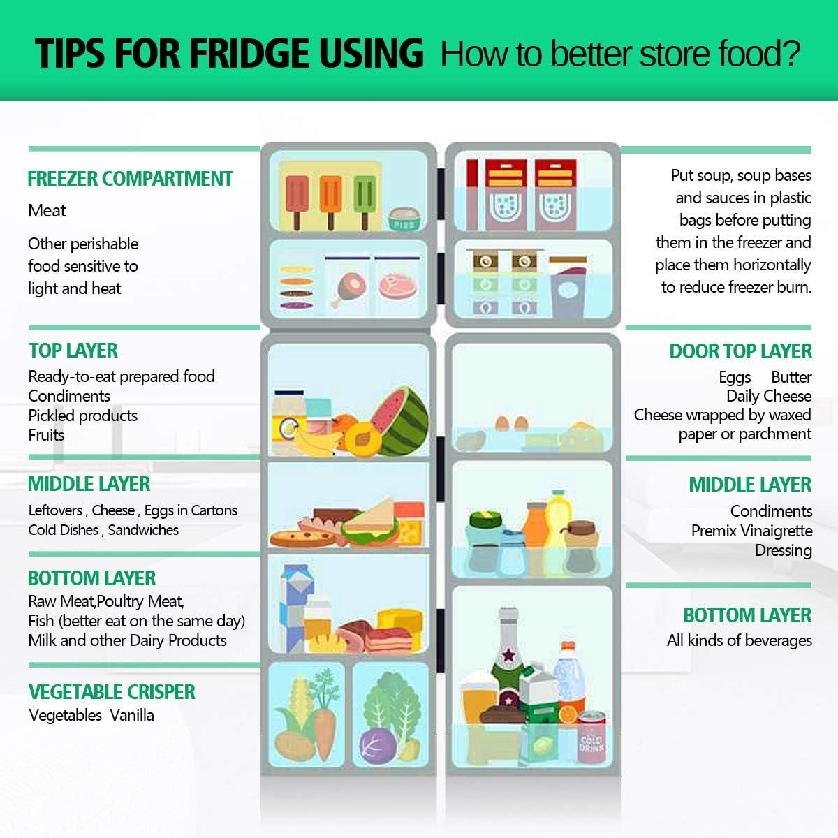 Imán de conversión de cocina y estante magnético para frigorífico ...