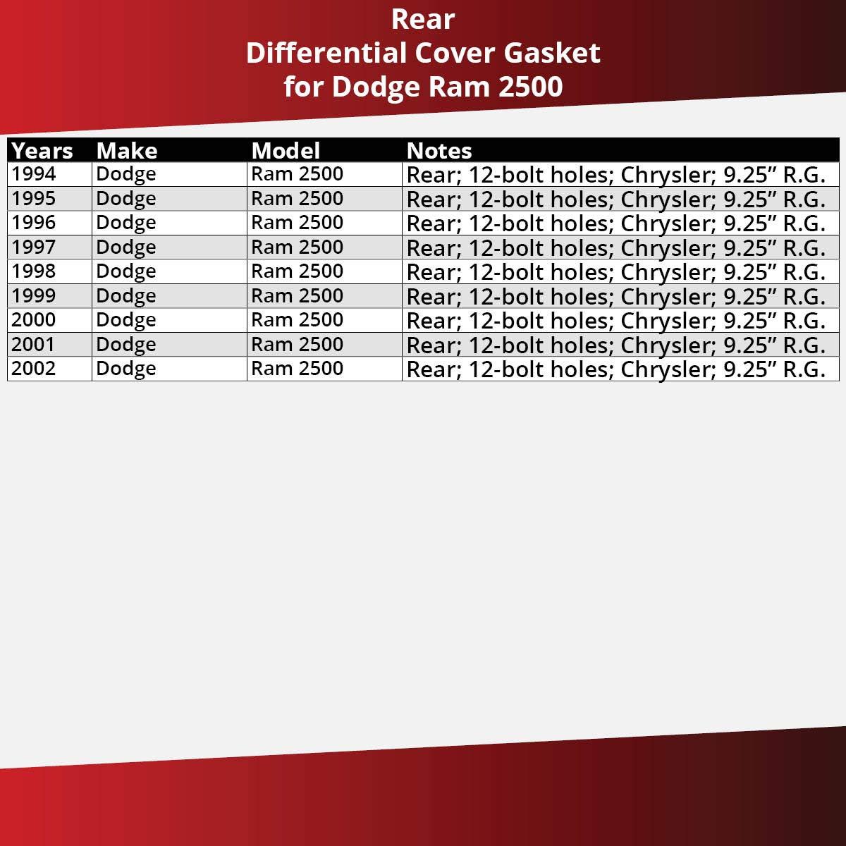 Fel-Pro Rear Differential Cover Gasket for 1994-2002 Dodge Ram 2500 FelPro Drivetrain Sealing Gaskets