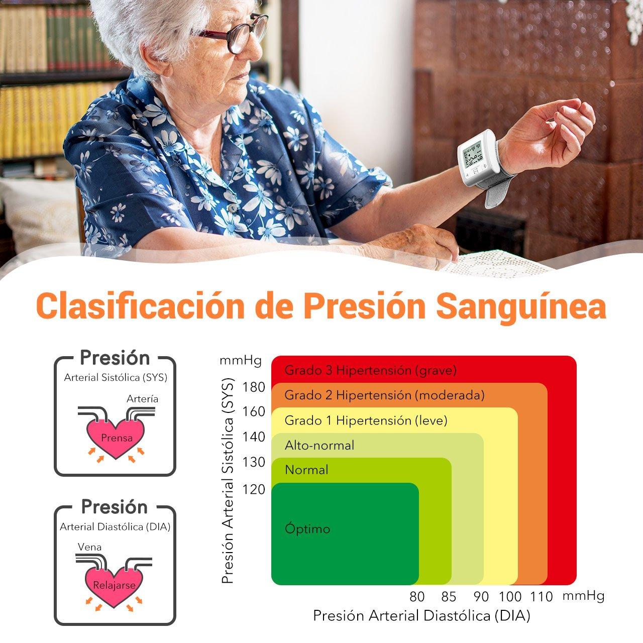 【Edición de Salud】 Tensiometro de muñeca, Mpow Medidor de Presión Arterial de Muñeca, Tamaño de Manguito Ajustable 13.5cm-21.5cm, Gran Pantalla LCD ...