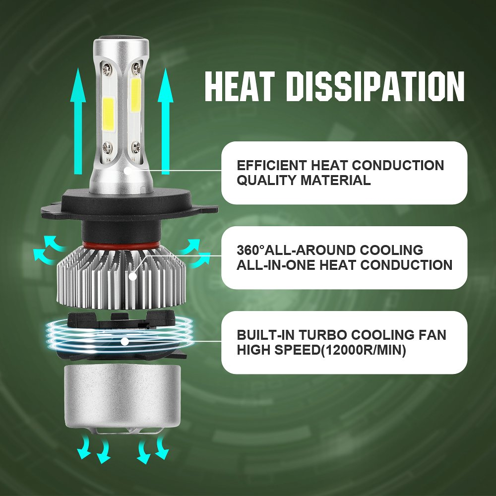 XCSOURCE 20000LM 200W CREE LED faro Faro H4 lampada alogena Fan di raffreddamento incorporato 6500K Bianco LD1032