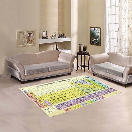 Custom Mendeleevs Periodic Table Area Rug Cover 27 X 18