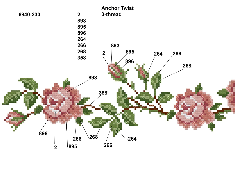 Runner da tavola Set Completo per tovaglia da ricamare con Disegno prestampato Set da Ricamo con Disegno da ricamare a Punto Croce Tischdeckenshop24 Kit da Ricamo Rose