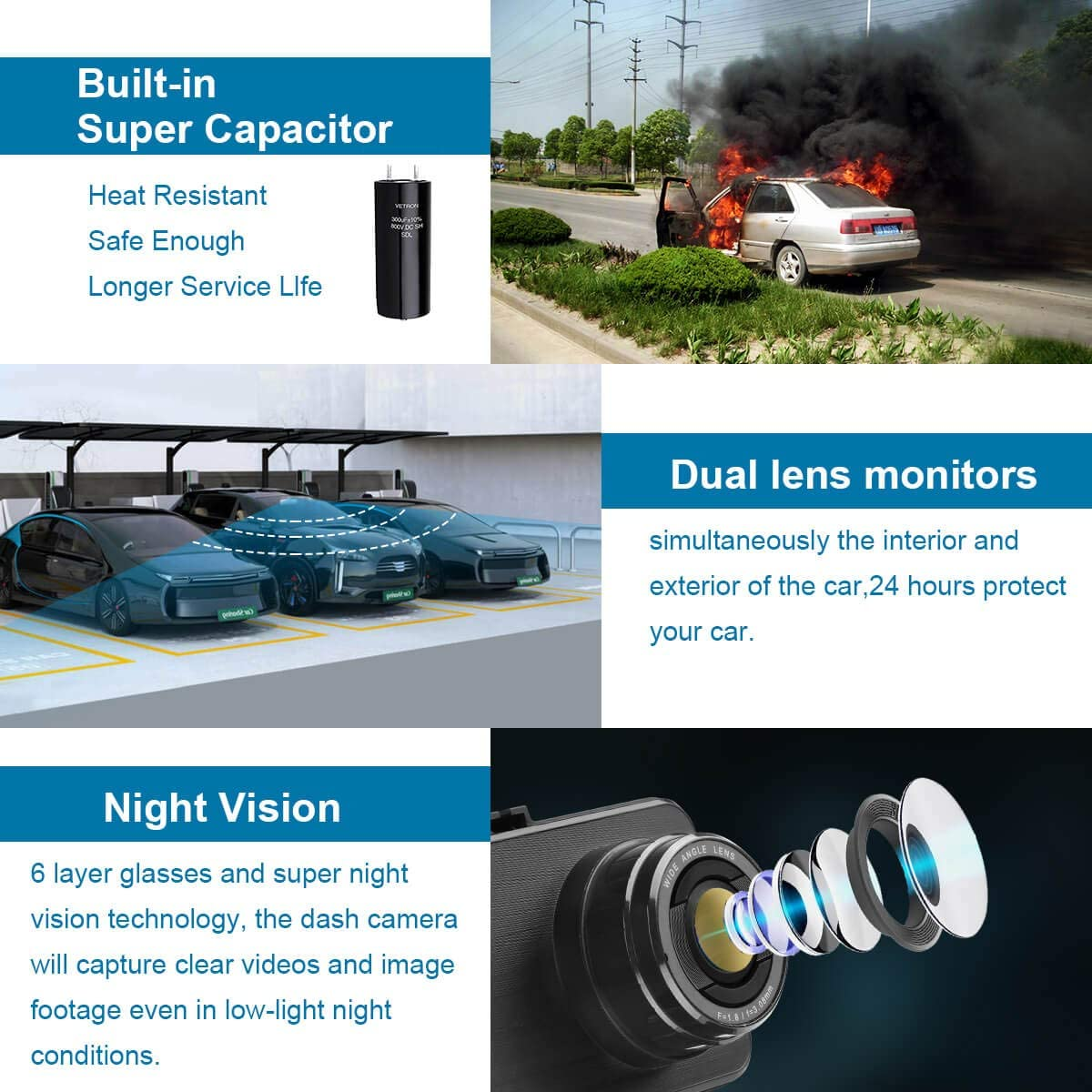Dash Camera for Cars Front and Rear SSONTONG Dash Cam Dual Camera with SD Card FHD 1080P Driving Recorder 3 Inch IPS Screen 170 Wide Angle, HDR, Night Vision, Parking Mode, Motion Detection