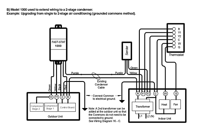 Honeywell Water Heater Thermostat Heat Pump Thermostat 3 Lite Smart Thermostat Honeywell Water Heater Thermostat No Status Light furthermore  further Outdoor Condenser Wiring Diagram furthermore Thermostat Wire Colors likewise 91 S10 Hvac Wiring Diagram. on air conditioner wiring color code