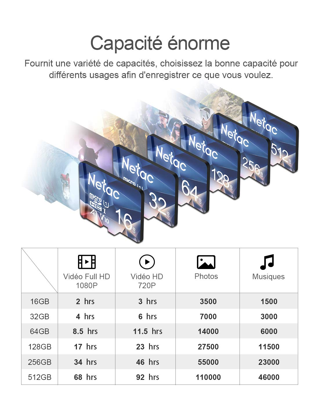 Netac Carte mémoire microSDHC, 32G Haute Vitesse UHS-I Carte Micro SD jusqu\'à 90MB/S, A1, U1, C10, V10, FHD, 600X Carte TF pour Drone/Dash Cam/Camera/Phone/Nintendo-Switch/PC/Tablette