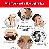 FORITO Anti Blue Light Anti Glare Screen Protector