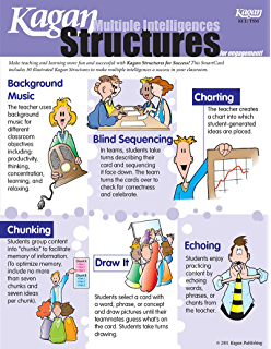 Kagan Cooperative Learning Structures SmartCard - Kindle edition ...
