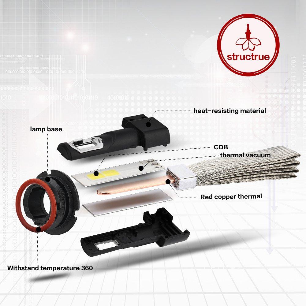 2 Years Warranty Martine Mall H1 6000K 3200 Lumens LED Headlight Bulbs Conversion Kit S7 Series 30W White Lamp