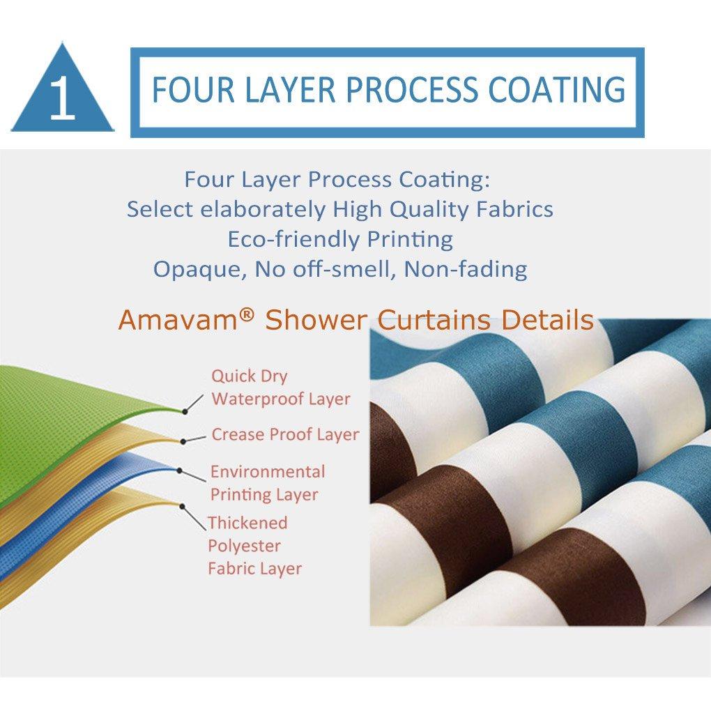 Amavam Bathroom 2-Piece Suit Light Bulb And Solar Panels Shower Curtains And Bath Mats Set, 66'' Wx72 H & 23'' Wx16 H by Amavam (Image #2)