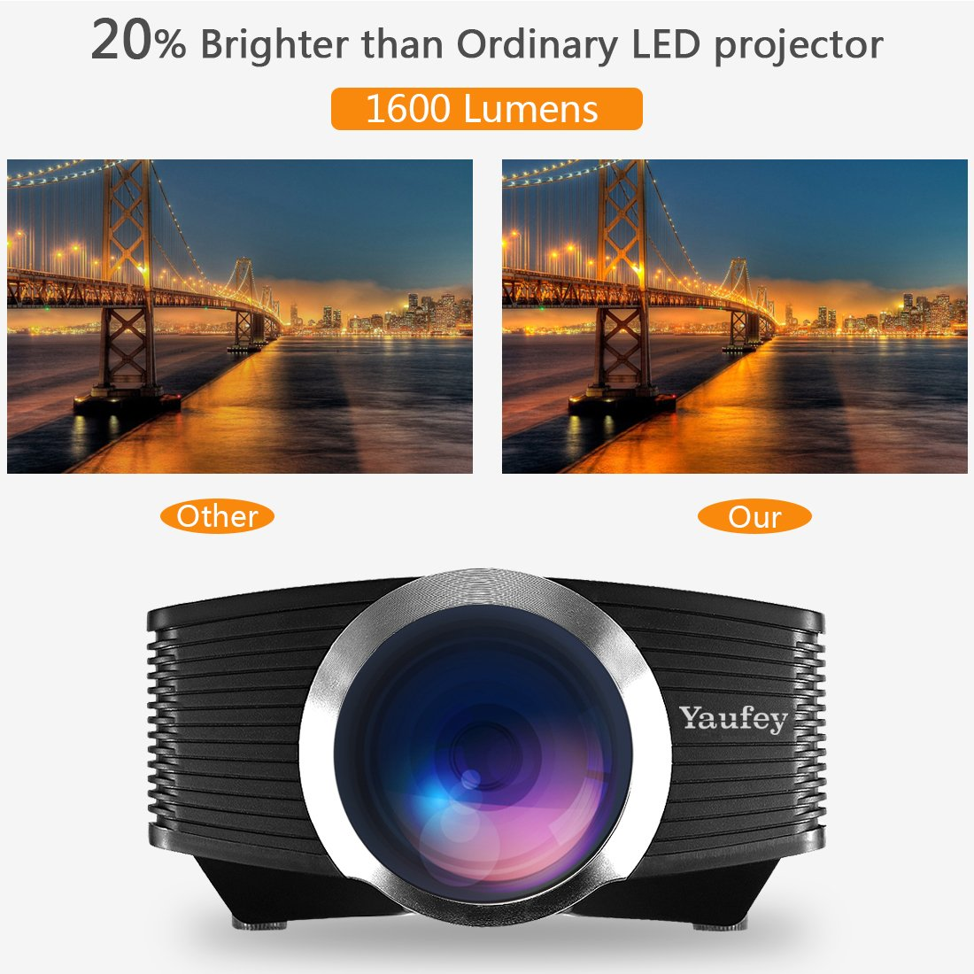 Mini proyector, Yaufey 1600 Lumens LED proyector con Cable HDMI ...