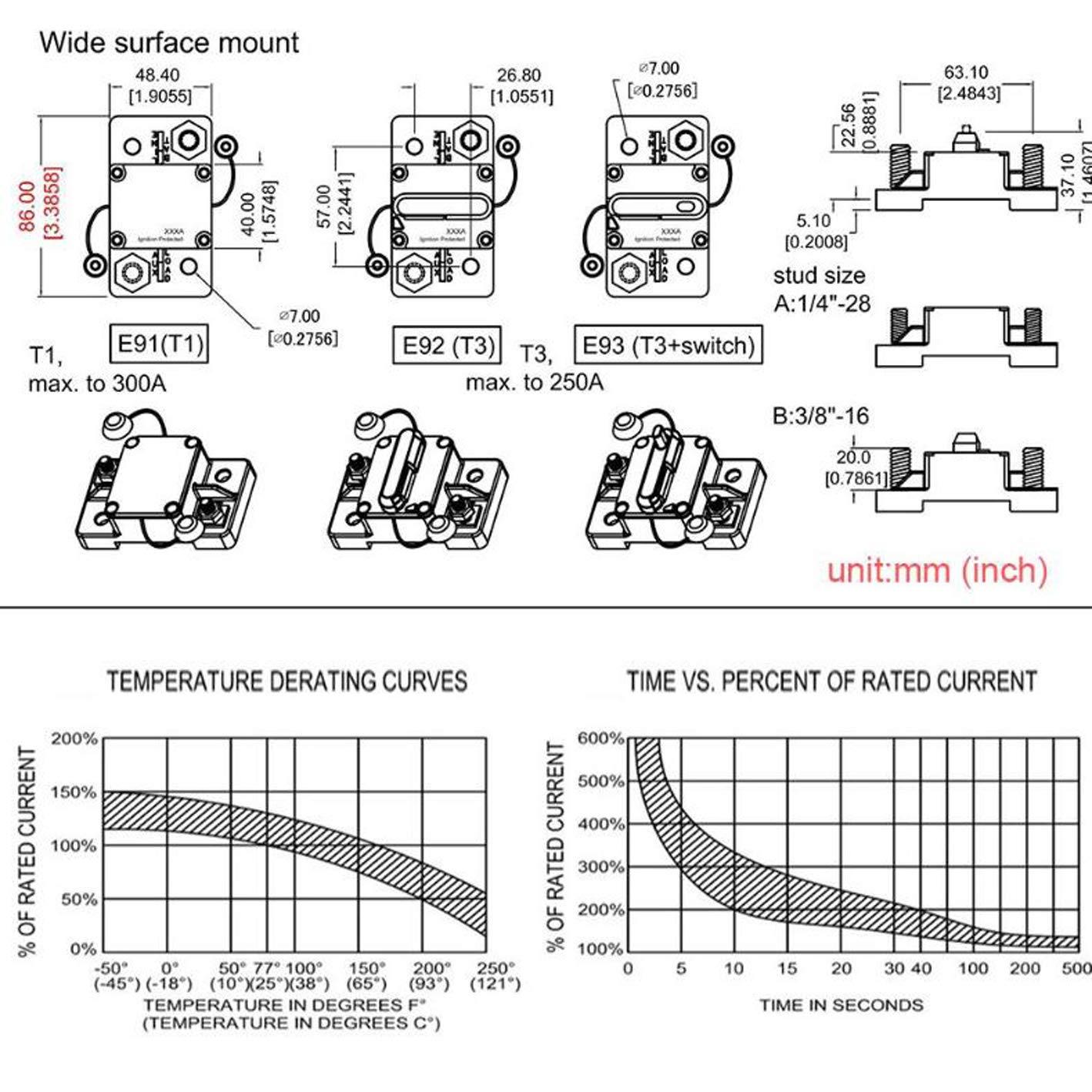 research.unir.net Circuit Breakers & Disconnectors Electrical ...