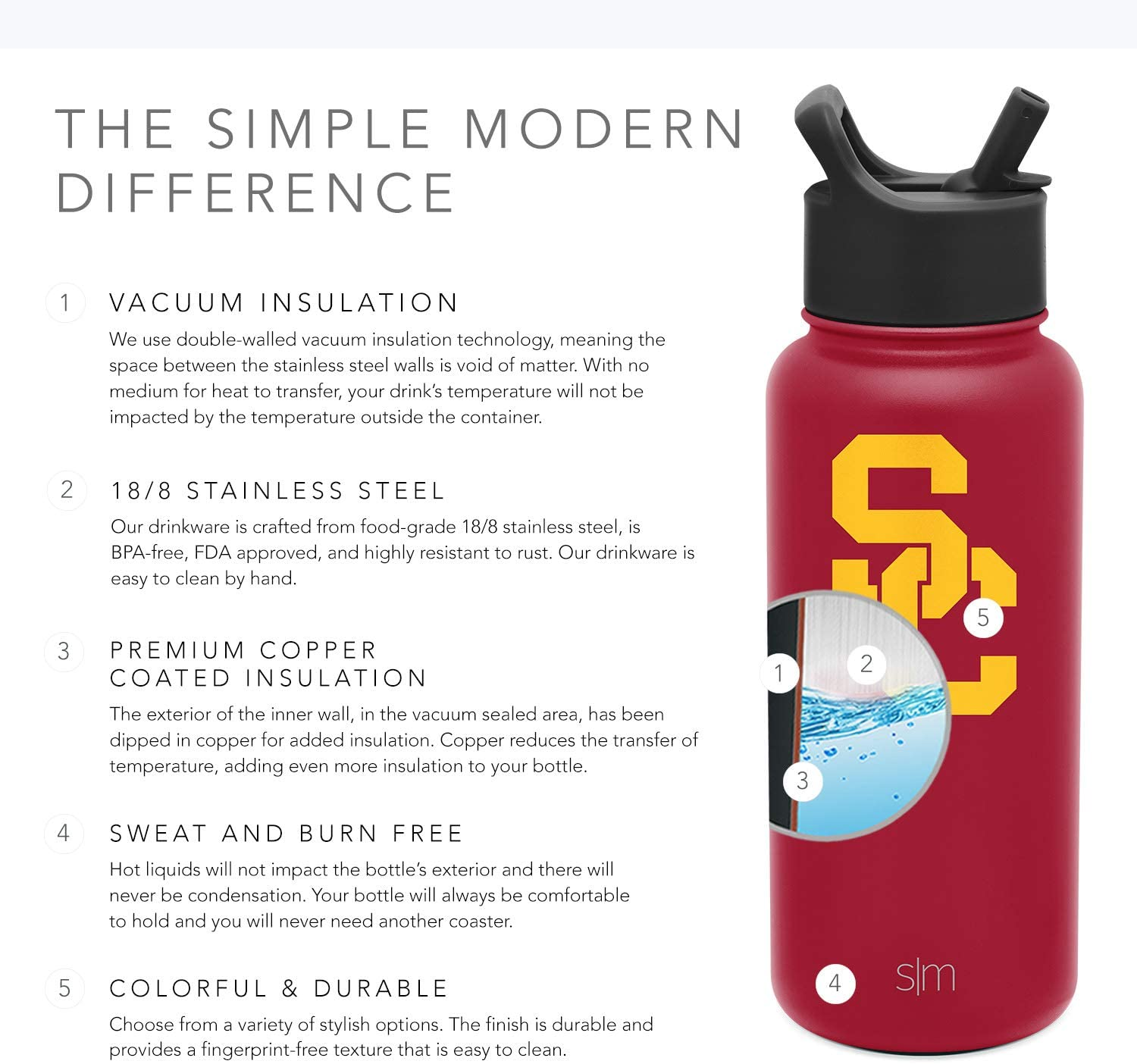 Auburn Tigers Gifts for Men Women Dads Leakproof Travel Tumbler Stainless Steel Simple Modern 32oz Summit Water Bottle with Straw Lid