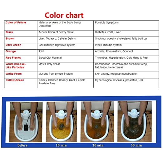 Amazon Oileus Professional Ionic Foot Bath Detox Machine With