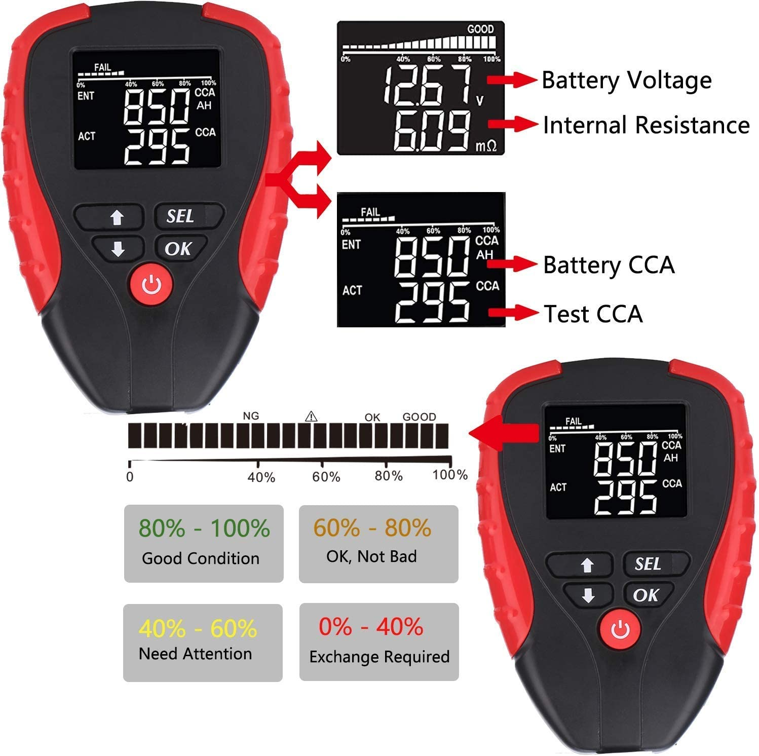 Semoic Digital 12V Car Battery Tester Pro With Ah Mode Automotive Battery Load Tester And Analyzer Of Battery Life Percentage,Voltage Motorcycle Resistance And Cca Value For Car Boat